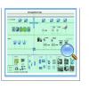 制药过程信息系统XH-PIS