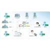物联网健康信息采集系统