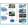 数字化远程诊疗系统