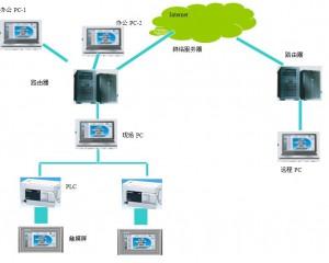 信息化管理与追溯系统