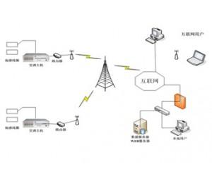 交通流量信息调查系统