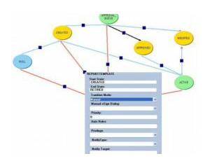 LABWORKS™ 实验室信息管理系统(PerkinElmer)