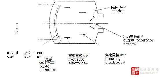 电路 电路图 电子 原理图 560_269