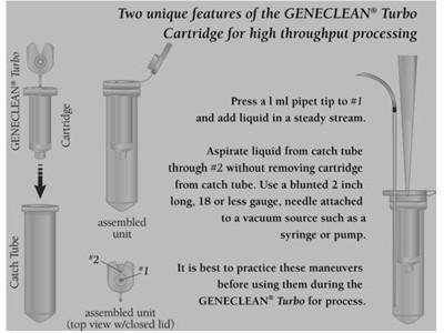 玻璃奶(Glassmilk)法凝胶回收试剂盒