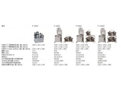 大型空压机组P 3000/P 6000/P 9000/P 12000