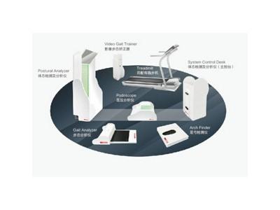 Exbody系统-运动治疗必备(韩国)