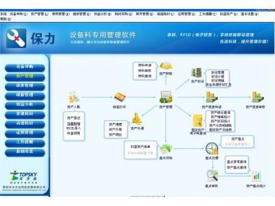 保力医院设备管理软件