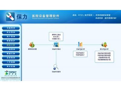 医疗设备效益分析系统