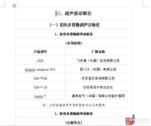 QQ截图20151019113215