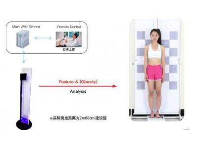全身姿态评估系统