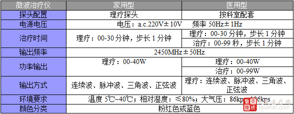 QQ截图20151027093720