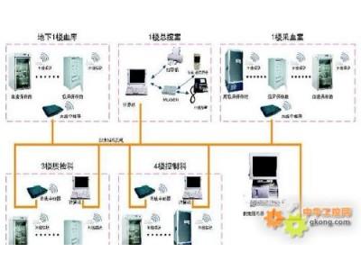 冰箱温度监测系统