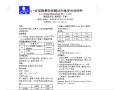 γ-谷氨酰基转移酶试剂盒使用说明书