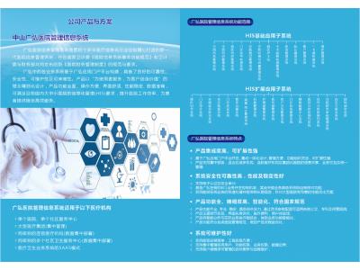 中山广弘医院管理信息系统