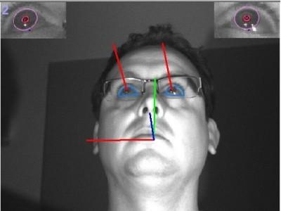 Smart Eye驾驶眼动仪
