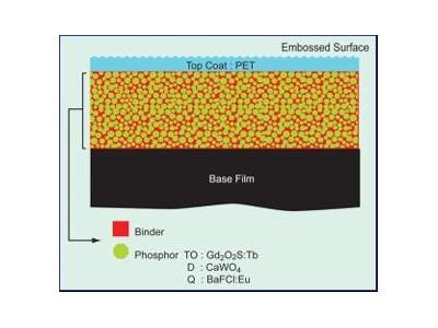 东芝硫氧化钆荧光板  TO660S