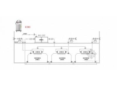 颂通生物循环管道消毒方案
