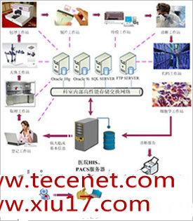 医学影像工作站系统软件(病理)