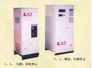 供应XLY型医用分子筛制氧设备