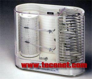 ISUZU温湿度记录仪TH27R