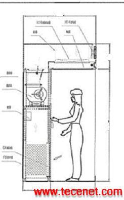 称量罩,称量室