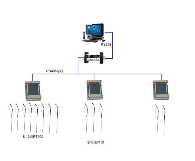 四线制热电阻RTD温度采集系统