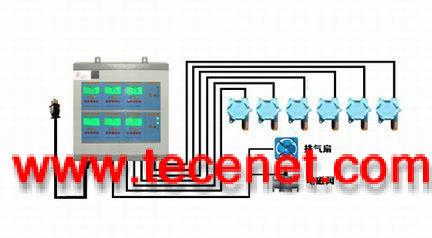济南销售煤气浓度报警器,煤气检测报警器