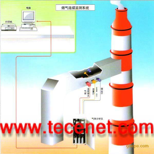岛津烟气连续监测系统