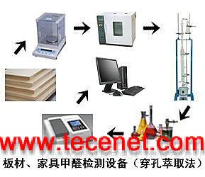 板材、家具甲醛检测设备(穿孔萃取法)
