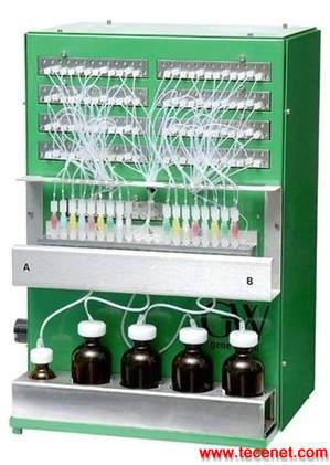 K&A H-32 DNA 合成仪,RNA合成仪,核酸合成仪