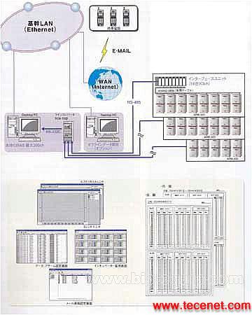 培养箱监视系统