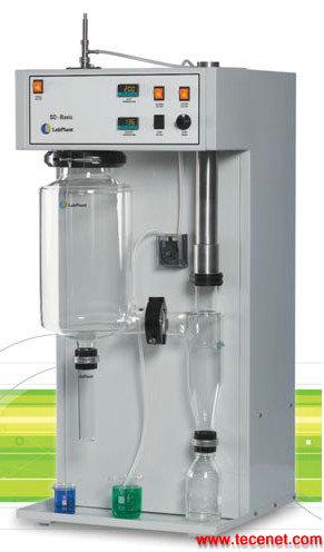 喷雾干燥器,空气压缩机
