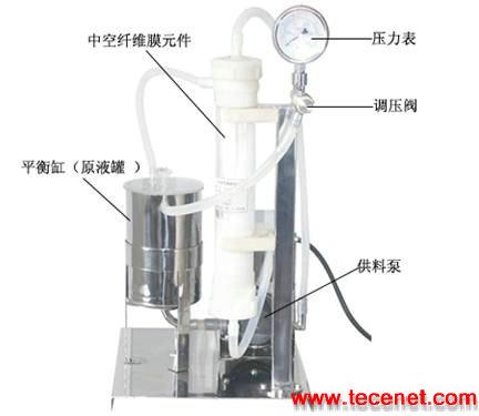 中空纤维膜小型实验机