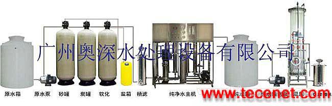 电子超纯水设备