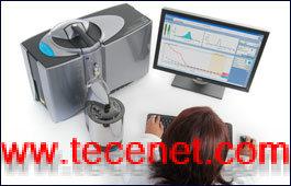 Mastersizer 3000超高速智能粒度分析仪