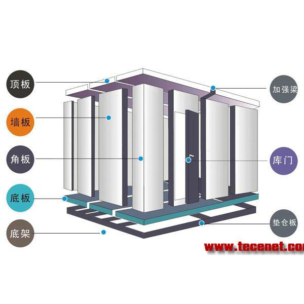 成都低温冷藏库安装有限公司