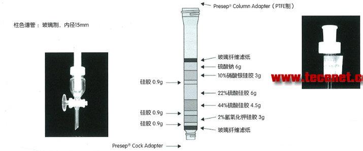 二恶英类分析用WAKO Presep色谱柱与配件