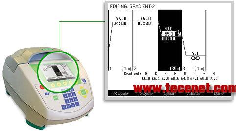 PCR(美国BIO-RAD)  北京办事处