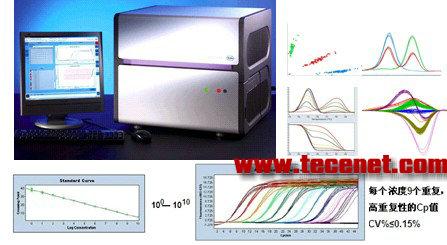 罗氏定量PCR仪(胜任高分辨率溶解曲线)