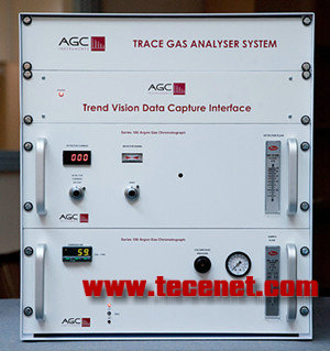 serics 100HF高纯氩气分析色谱仪