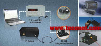 激光器分析系统
