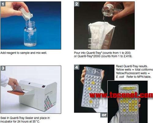 Colilert科立得 水中大肠菌群/大肠杆菌检测