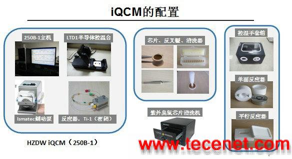 IQCM 石英晶体微天平