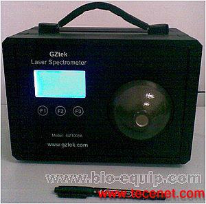 激光器波长专用测量光谱仪