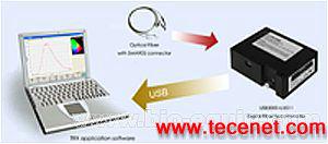 USB3000便携式光纤光谱仪