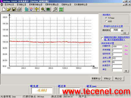 紫外可见分光光度计软件