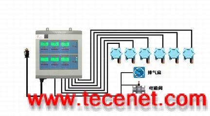溶剂油气体报警器,溶剂油泄漏检测仪