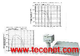 近紫外灵敏光谱测量型微弱发光测量仪