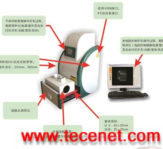 JS-780凝胶成像分析系统,积分CCD