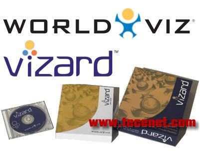 VIZARD虚拟现实系统